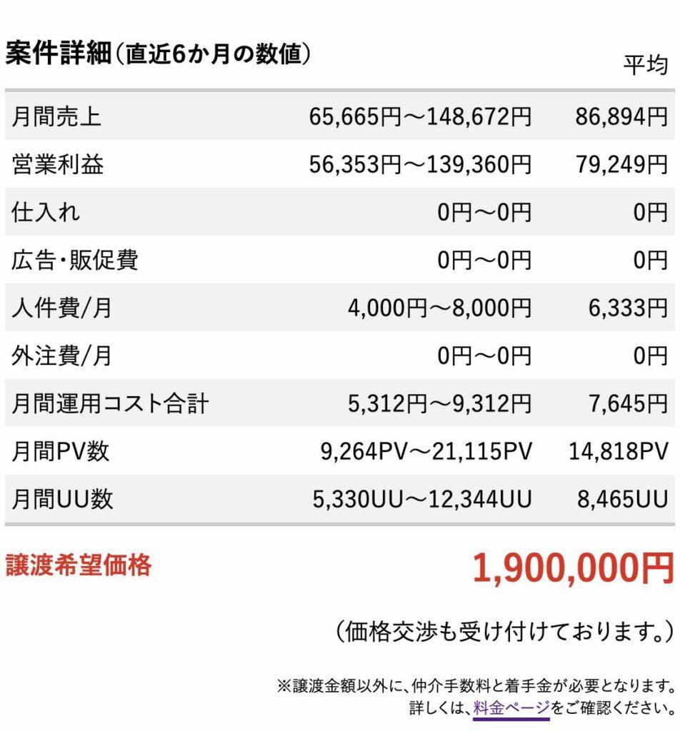サイトマで公開されたサイト売却査定費の画像